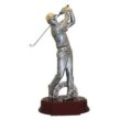 RFC Golf Figures